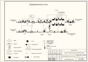 итп принципиальная схема 1