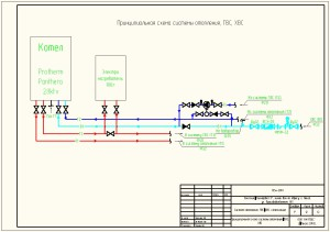 принципиальная схема теплового пункта с узлом учета